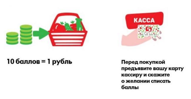 akcija-pjaterochka-1.jpg