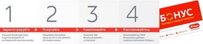 www-mvideo-ru-zaregistrirovat-kartu.jpg