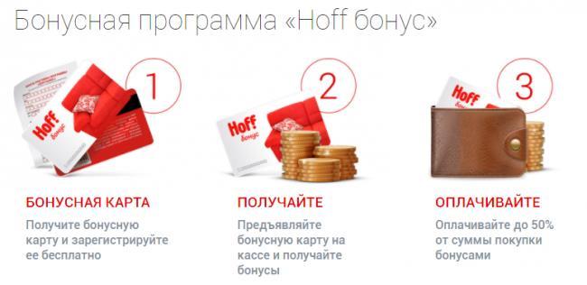 hoff-bonus.png