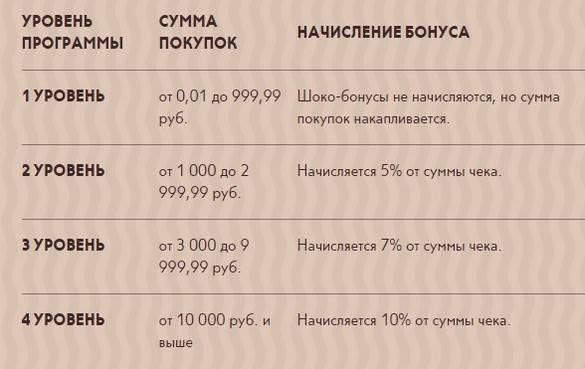 nachisleniya.jpg