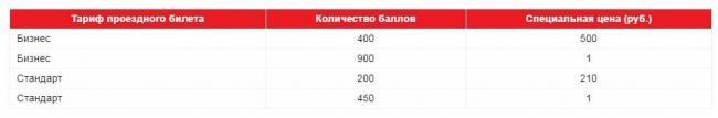 aeroekspress-tarify.jpg